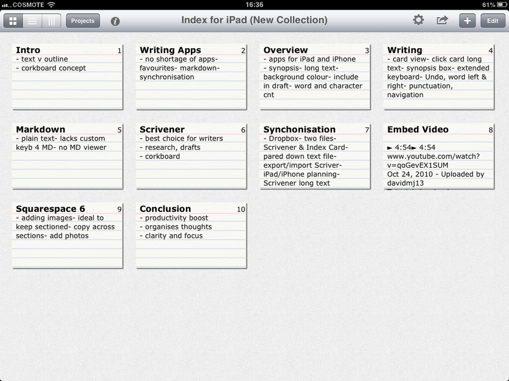 Outline of this article in IndexCard for iPad. I changed the background from cork to plain colour