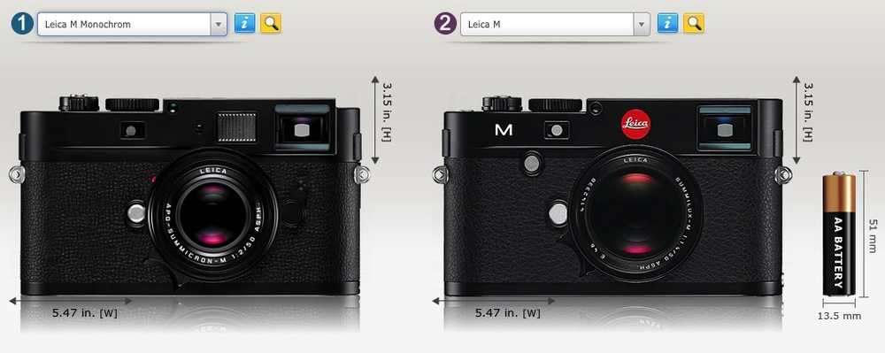 Comparison between the Monochrom and the M from the excellent website  Camerasize.com . The cameras are the same width and height but the Monochrom is 12% thinner than the M. it is more or less identical to the old M9. It also weighs 12% less than the M at 600g