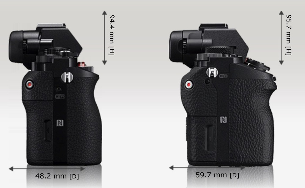 This side view (A7 left, A7II right) shows how the improved grip adds to depth. This is now a substantial camera which, when used with a heavy zoom lens, is almost back into DSLR territory