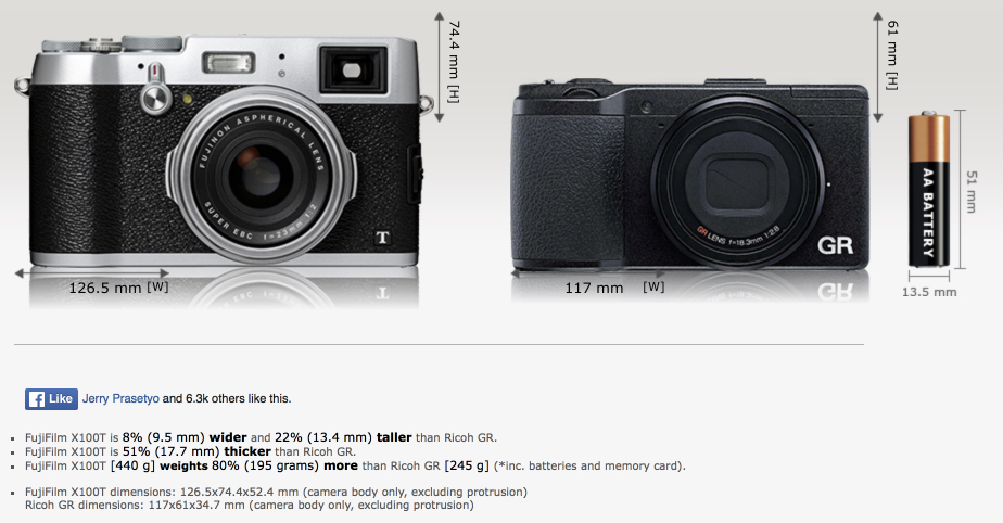 Hmmm, is that a Fuji X100T you have in your pocket or are you just glad to see me? The Fuji X100 is ruled out on size alone.
