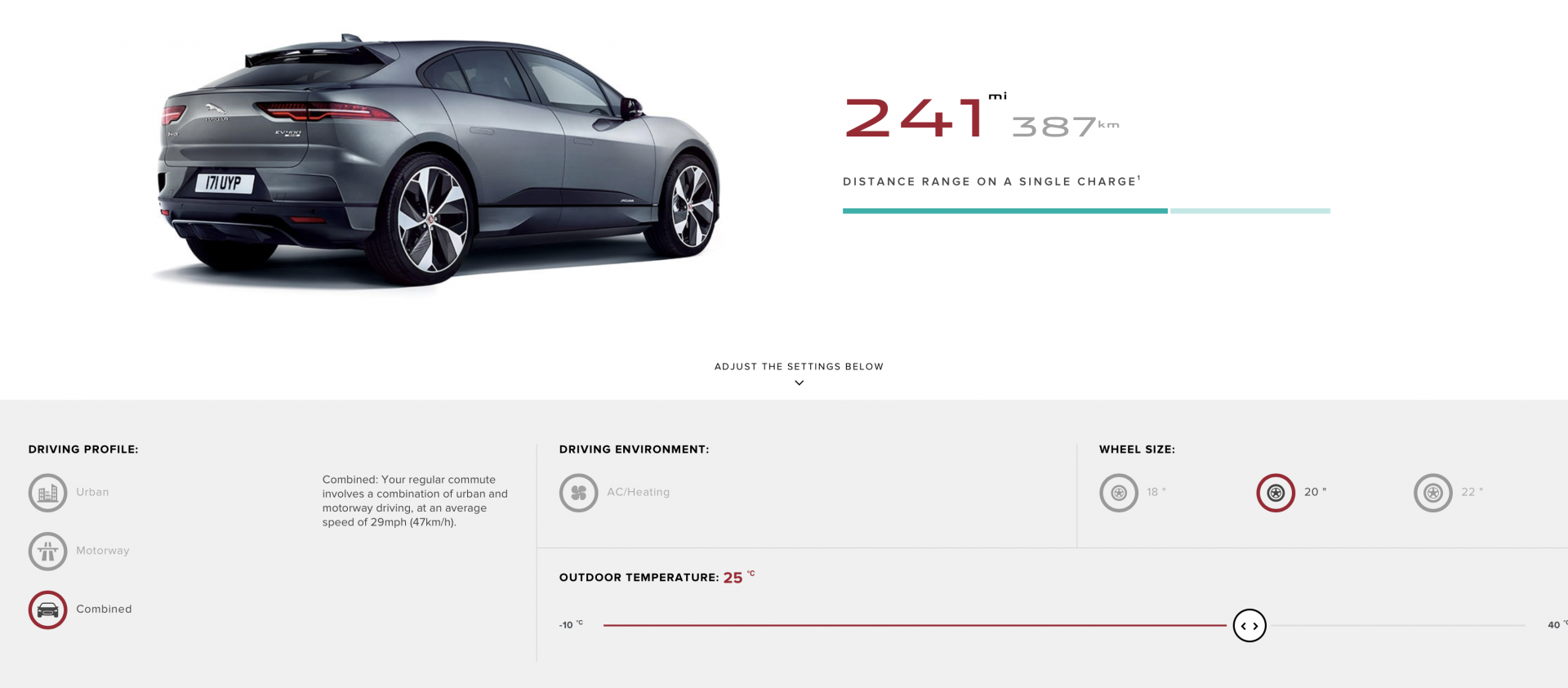 This is Jaguar's calculation of the expected range on my I-Pace. Note the 20in wheel and Combined options. All-urban produces the highest range at 280 miles while all-motorway reduces the range to 192. If I'd fitted the smaller 18in wheels to the I-Pace, the 241 miles would increase to 258. This is something fossil-fuel car drivers don't think about, but it's just as relevant to fuel consumption on any car.